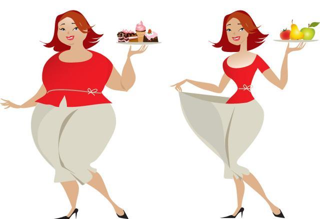 晚上不吃饭会瘦的原理是什么意思_晚上不吃饭手机壁纸